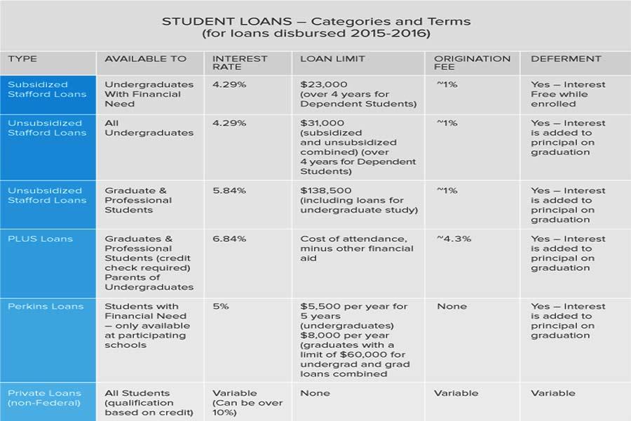 student loan calculator uk,