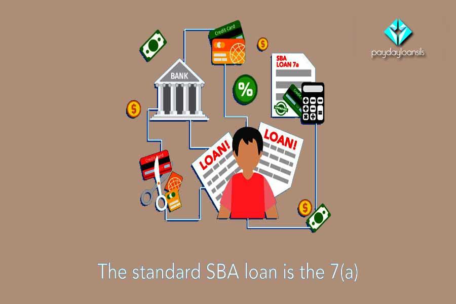 small business loans uk,