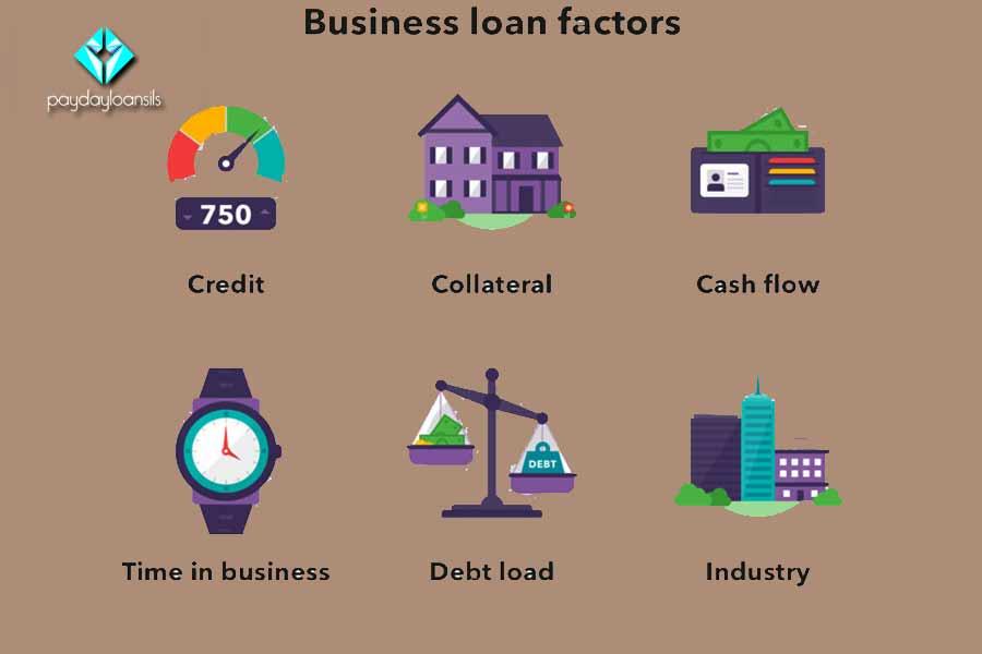 small business loans california,